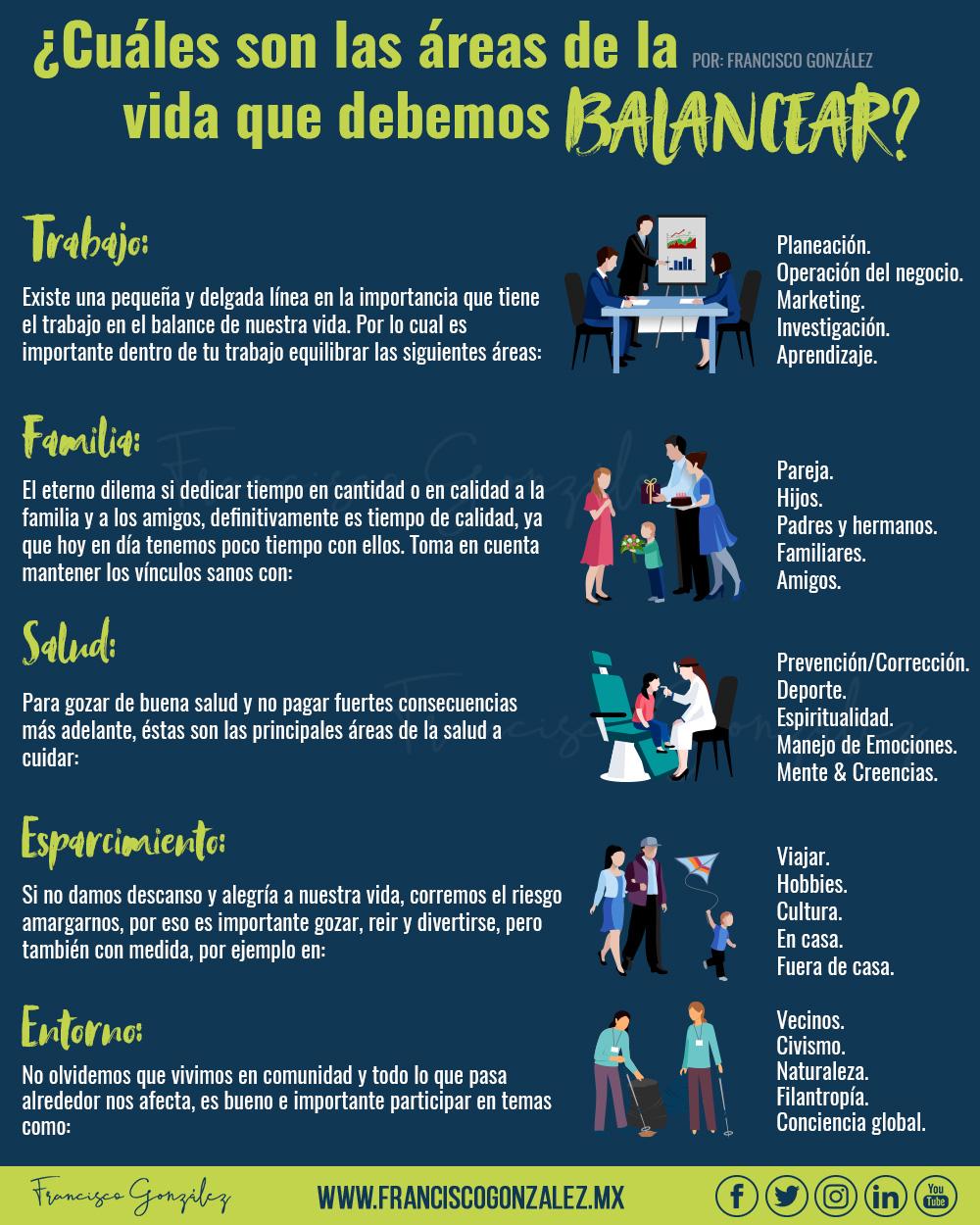 Infografía: La anatomía de un emprendedor